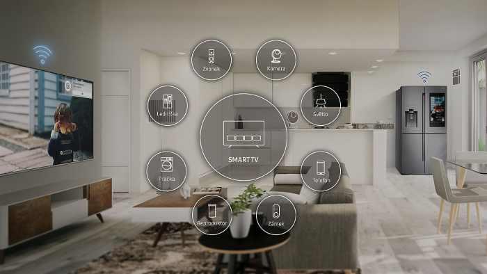 Aplikace SmartThings