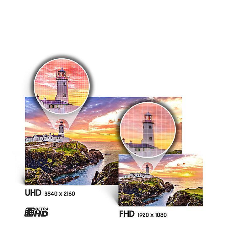 Certifikované Ultra HD rozlišení